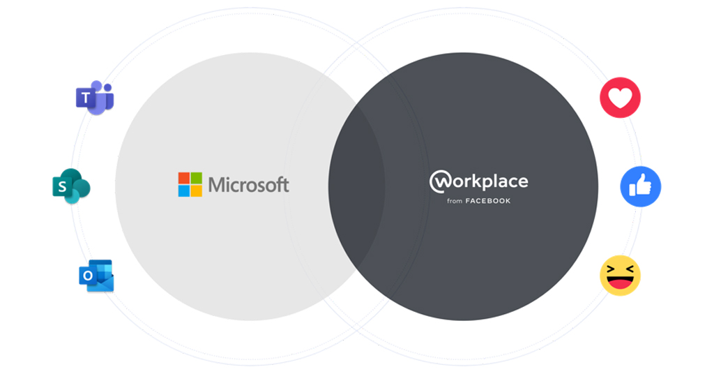 Workplace from Facebook and Microsoft collaboration image